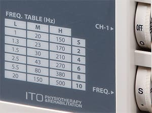 FREQUENCY TABLE & FINE FREQUENCY ADJUSTMENT DIAL